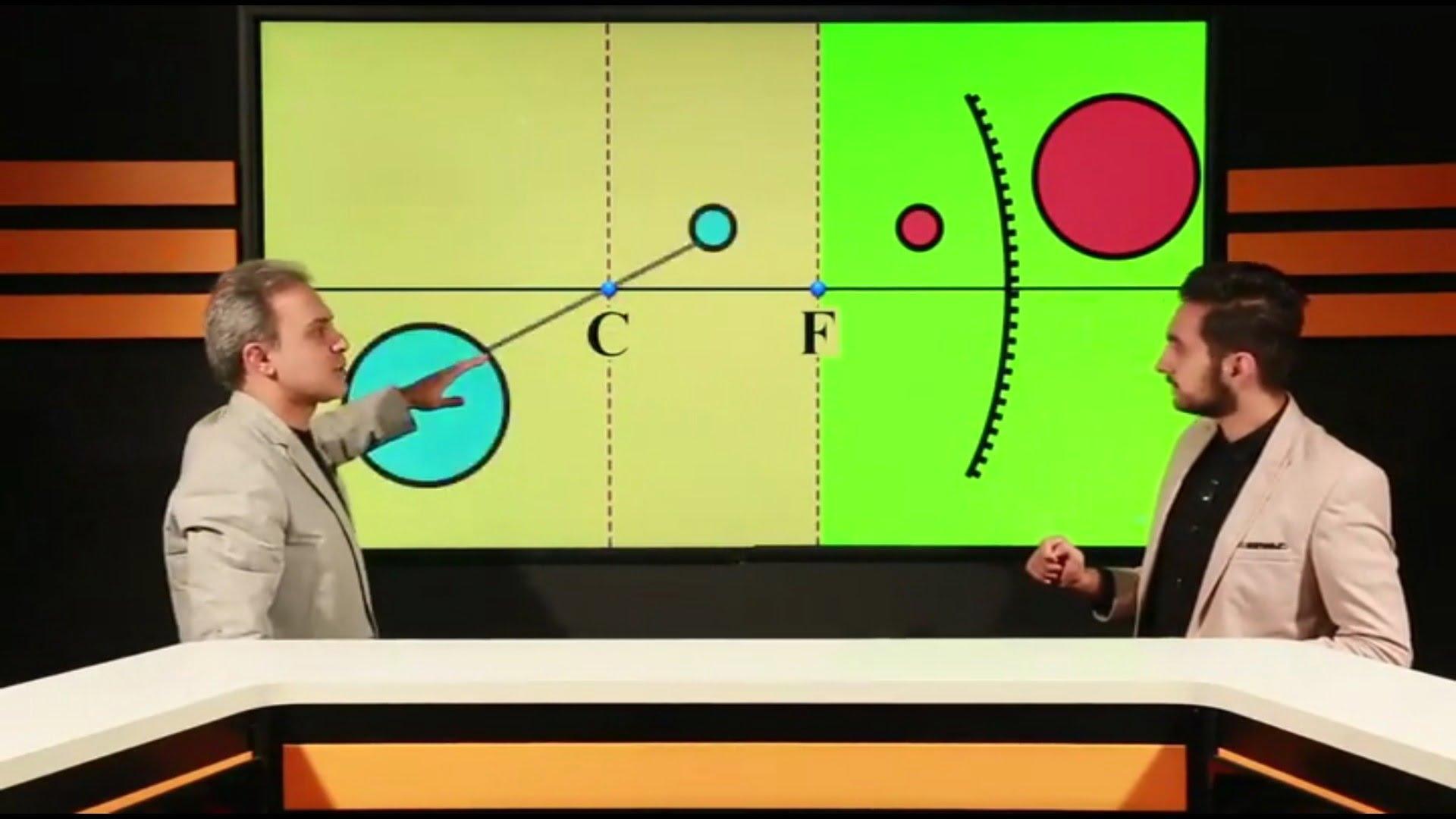تدریس مبحث آینه کاو فیزیک کنکور فقط در ۱ الگو در دی وی دی فیزیک حرف آخر
