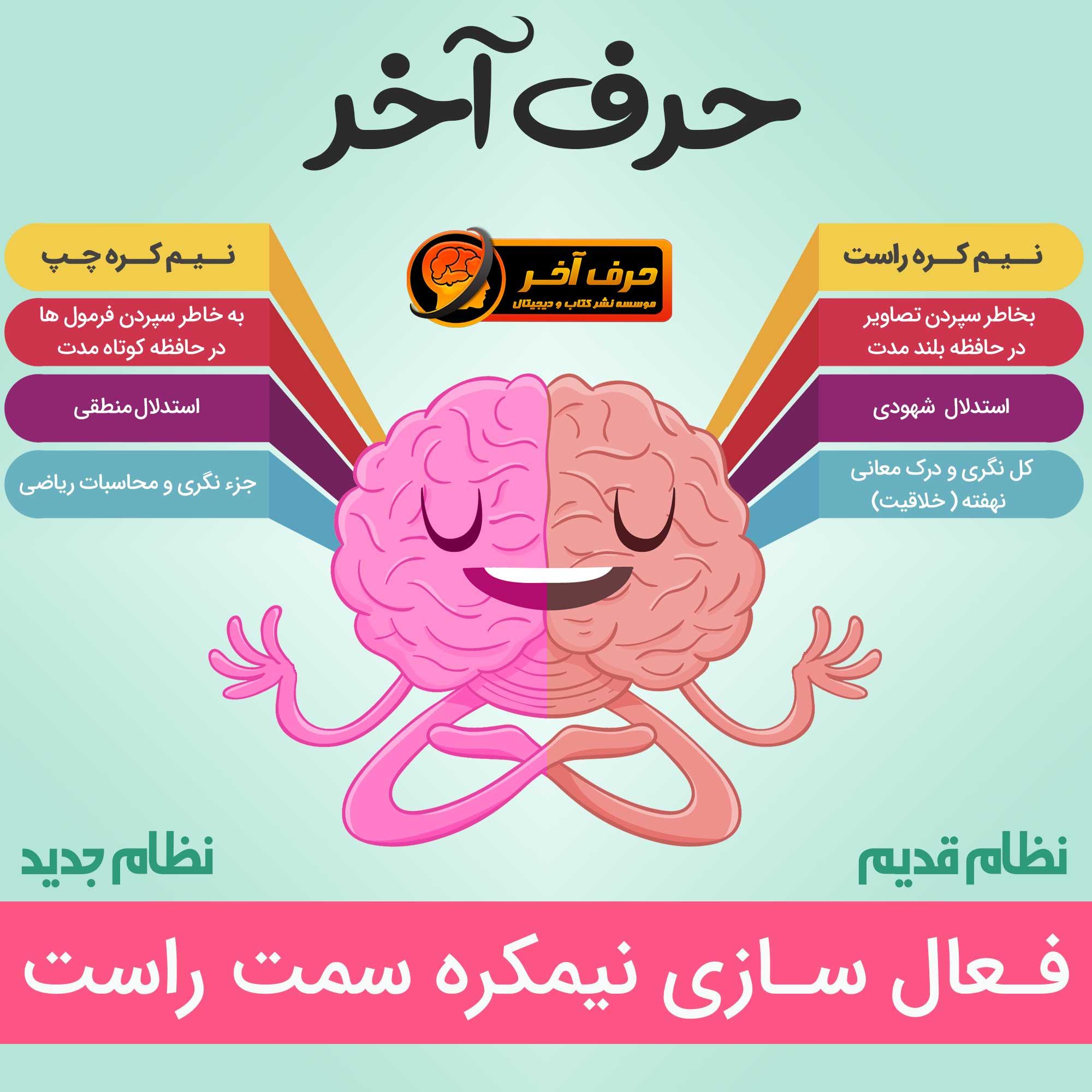 حرف آخر - نیمکره مغز